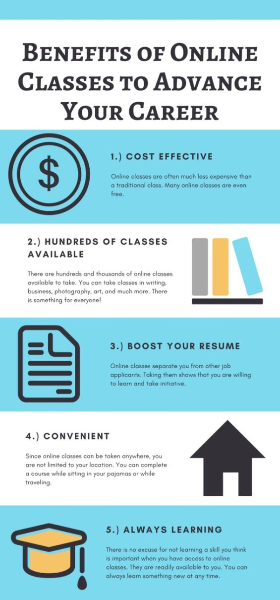What You Should Know About Online Classes to Advance Your Career ...