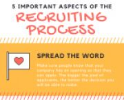 5 Important Aspects Of The Recruiting Process